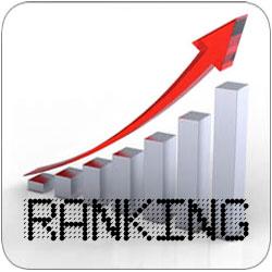 rankingy